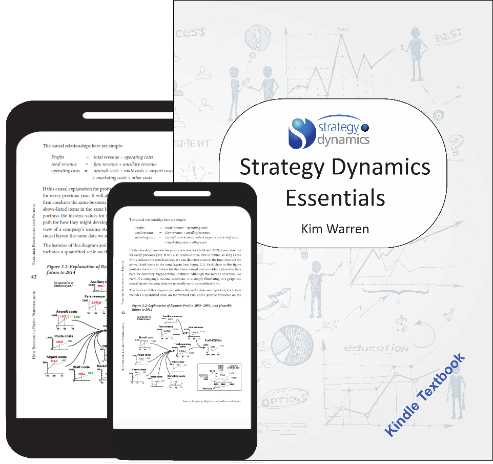 Strategy Dynamics Essentials